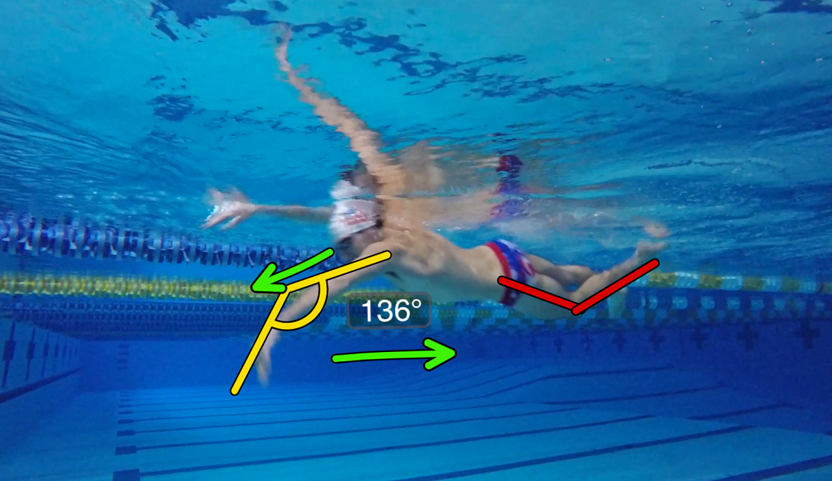 Analisi Video nuotata SWIM Clinic